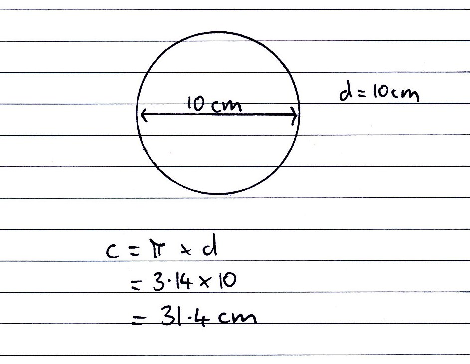 Perimeter of a circle how to calculate the perimeter of a circle circle circumference calculation3 ccuart Image collections
