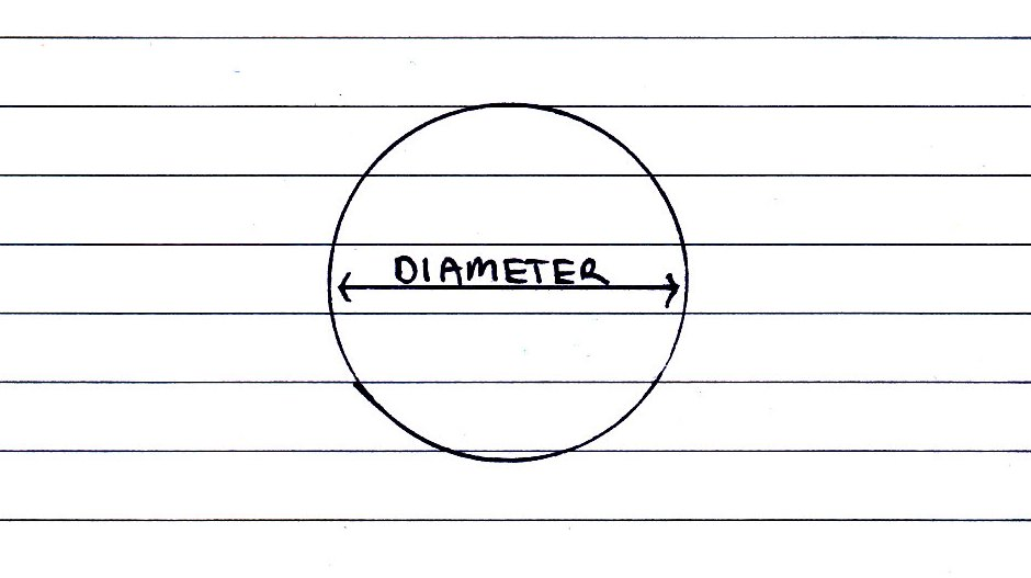 Perimeter of a circle how to calculate the perimeter of a circle circle diameter ccuart Image collections
